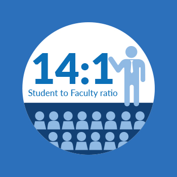 14:1 Student Faculty Ratio